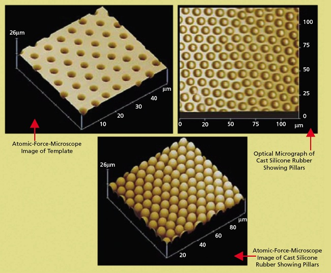 Making Ultra-Hydrophobic Textured Silicone-Rubber Surfaces ...