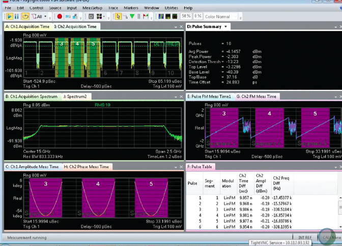 Oscilloscope Pulse Measurement : Using high bandwidth oscilloscopes to analyze radar and